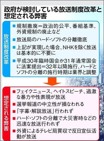 http://www.sankeibiz.jp/business/photos/180330/bsj1803302356007-p1.htm
