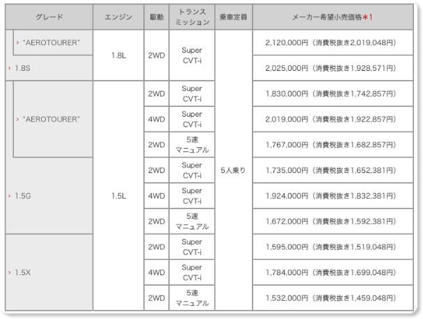 http://toyota.jp/corollafielder/003_p_001/concept/grade/index.html