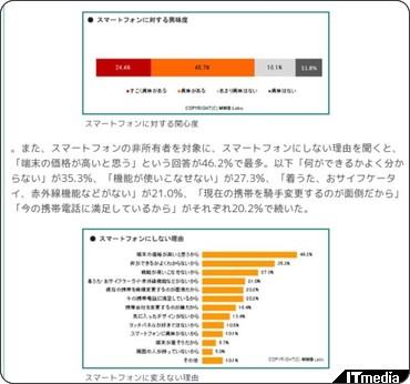 http://www.itmedia.co.jp/promobile/articles/1101/20/news021.html