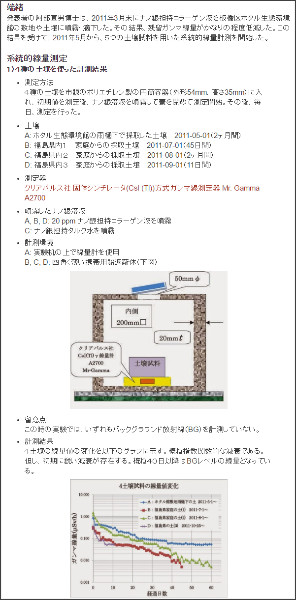 http://amateur-lenr.blogspot.jp/2014/07/radioactivity-decreasing-effect-of-nano.html