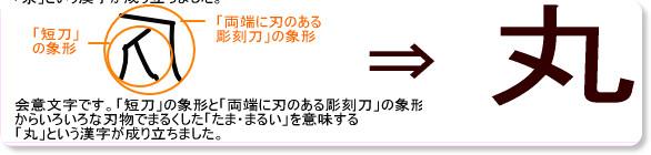 http://kanji.okcoram.jp/kanji84.html