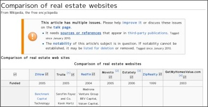 http://en.wikipedia.org/wiki/Comparison_of_real_estate_websites