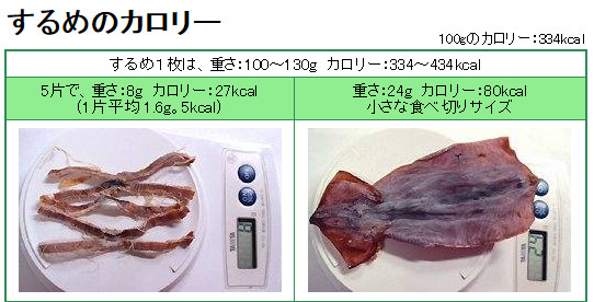 http://www.eiyoukeisan.com/calorie/gramphoto/gyokai/surume.html