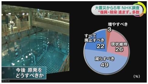 http://www3.nhk.or.jp/news/html/20160211/K10010405331_1602110732_1602110733_01_02.jpg