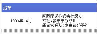 http://www.chokuhanhaisou.com/cgi-bin/chokuhan/siteup.cgi?category=1&page=0