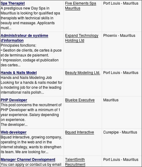 http://www.learn4good.com/jobs/language/english/list/country/mauritius/