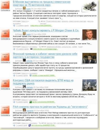 http://www.news2.ru/economics/