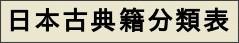 https://www.nijl.ac.jp/pages/research/activity/classify_koten/index.html