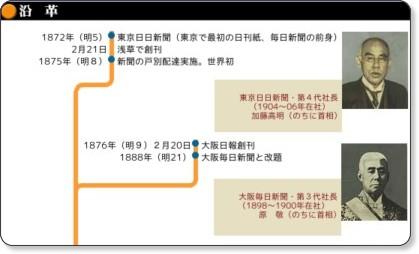 http://www.mainichi.co.jp/annuncio/enkaku.html