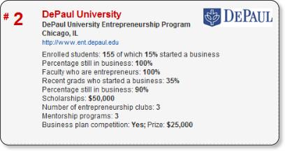 http://www.entrepreneur.com/topcolleges/grad/0.html