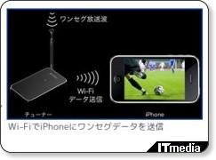 http://www.itmedia.co.jp/news/articles/0810/30/news071.html