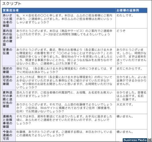 http://bizmakoto.jp/bizid/articles/1007/29/news051.html