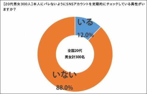 http://twinavi.jp/topics/tidbits/54f999e5-81c8-4817-b9b1-0357ac133a21
