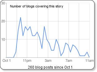 http://blogsearch.google.com/blogsearch/story?hl=en&bcid=1225356617&bc_lang=en