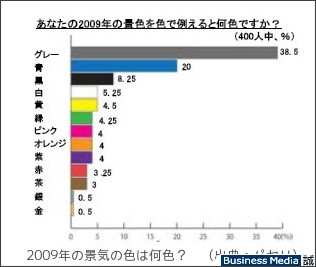 http://bizmakoto.jp/makoto/articles/0812/17/news023.html