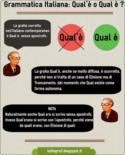 http://tuttoprof.blogspot.it/2014/09/grammatica-italiana-quale-o-qual-e.html