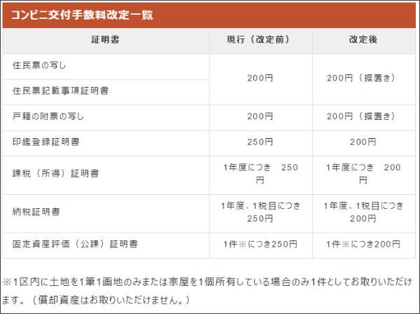 http://www.city.osaka.lg.jp/shimin/page/0000350808.html