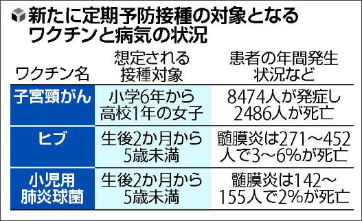 http://www.yomiuri.co.jp/zoom/20130126-OYT9I00563.htm
