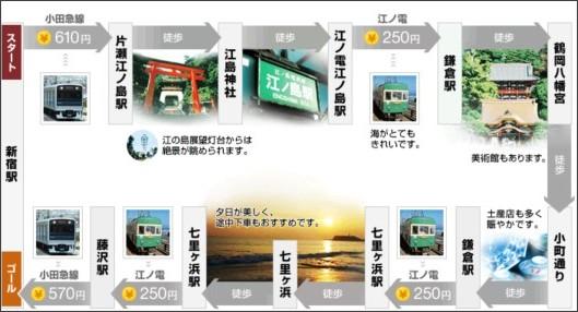 http://www.odakyu.jp/ticket/couponpass/enoshima.html