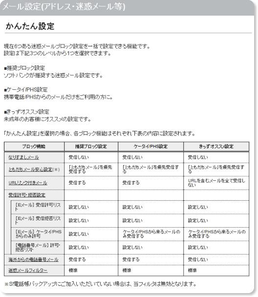 https://www.email.softbank.ne.jp/help/j/simple.html