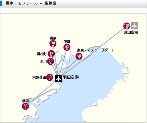 http://www.tokyo-airport-bldg.co.jp/access/train/route_map.html