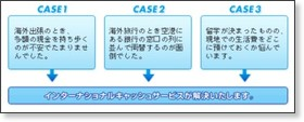 http://www.shinseibank.com/atm/riyou_kaigai.html