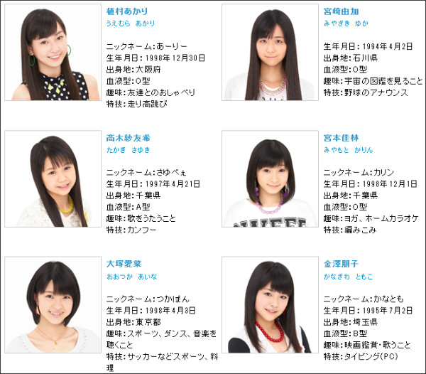 http://www.helloproject.com/juicejuice/profile.html