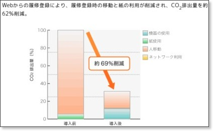 http://www.nec.co.jp/eco/ja/product/soft/2007_09.html