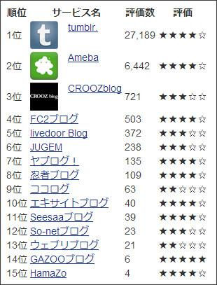 http://app-review.jp/%E6%9C%AA%E5%88%86%E9%A1%9E/27642