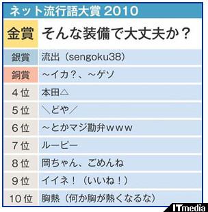 http://www.itmedia.co.jp/news/articles/1012/02/news031.html