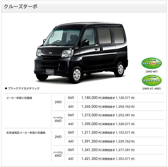 http://www.daihatsu.co.jp/lineup/cargo/grade/cruiest.htm
