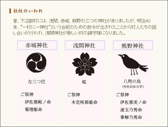 http://www.sengenjinja.info/annai/rekishi.htm#syamon