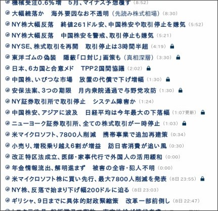 http://www.nikkei.com/news/headline/archive/