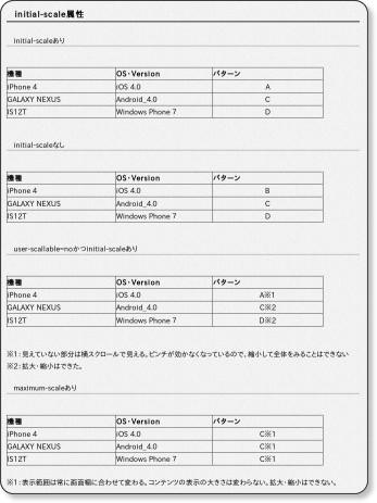 https://www.x-fit.jp/tips/84