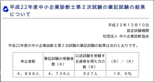 http://www.j-smeca.jp/contents/007_c_shiken/010_c_h22_shiken/H22_2ji_hikki_goukaku.html