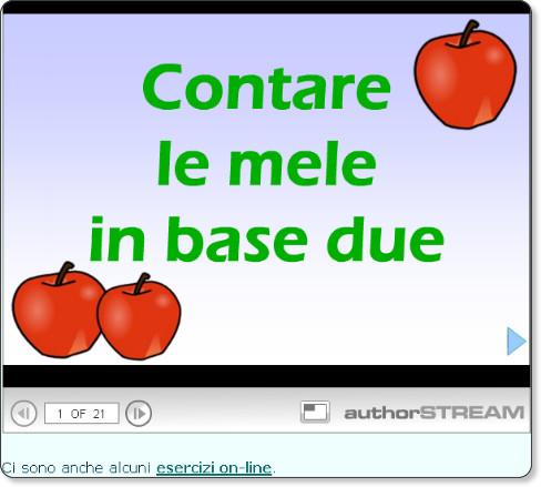 http://splashragazzi.splinder.com/post/18923520/Contare+mele+in+base+due