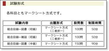 http://www.iaal.jp/IAAL_HPver5/gaiyou.html