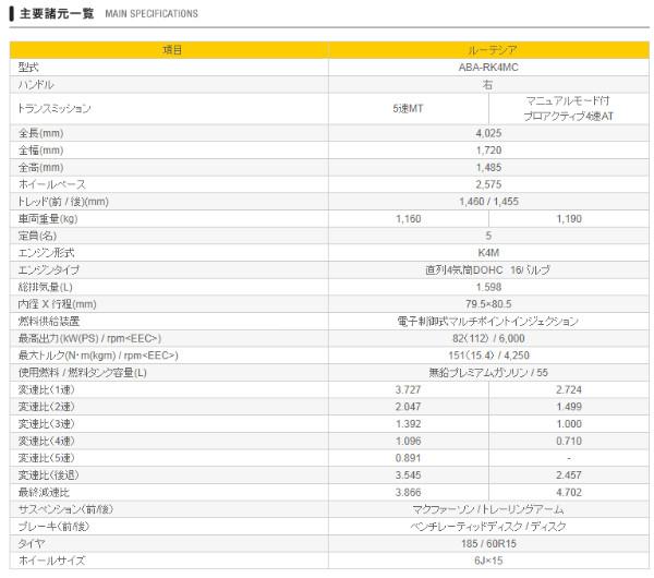 http://www.renault.jp/car_lineup/lutecia/spec.html