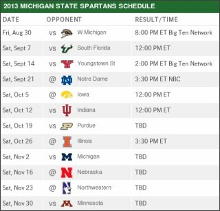 college football all scores espn college football stats