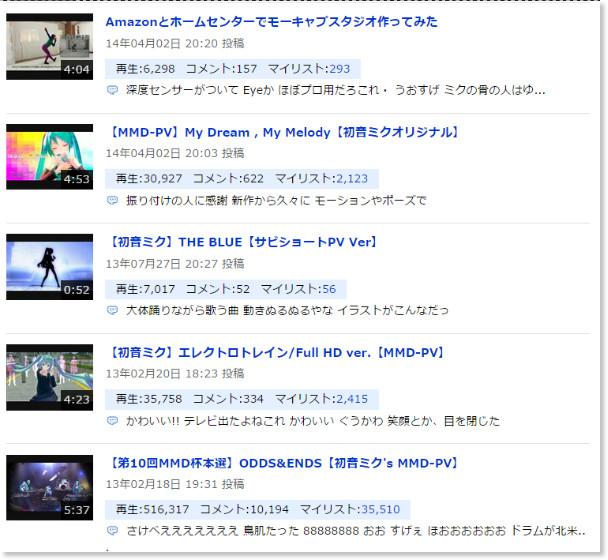 http://www.nicovideo.jp/user/876644/video