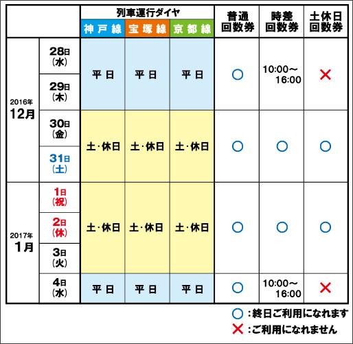 http://www.hankyu.co.jp/topics/details/584.html
