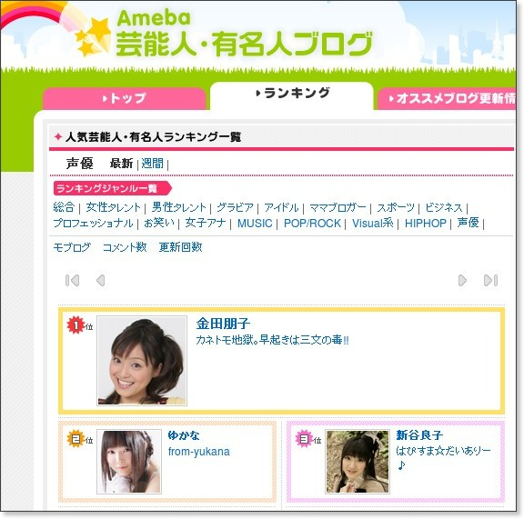 http://official.ameba.jp/ranking/day/accessRankingCategory22-1.html