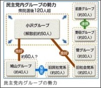 http://sankei.jp.msn.com/politics/election/090827/elc0908272019017-n1.htm