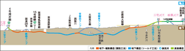 大和川線を学ぼう!|阪神高速道路株式会社
