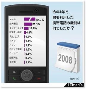 http://plusd.itmedia.co.jp/mobile/articles/0812/26/news006.html