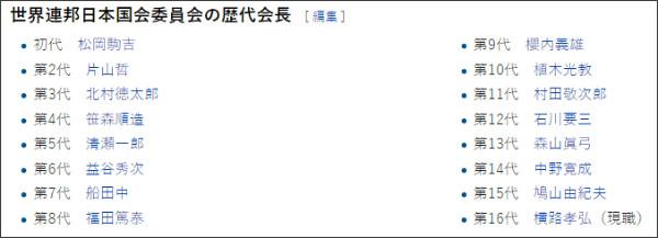 https://ja.wikipedia.org/wiki/%E4%B8%96%E7%95%8C%E9%80%A3%E9%82%A6%E9%81%8B%E5%8B%95