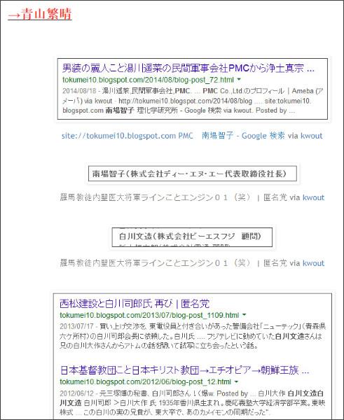 http://tokumei10.blogspot.com/2015/02/the-culprits.html