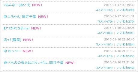 http://ameblo.jp/c-ute-official/entrylist.html