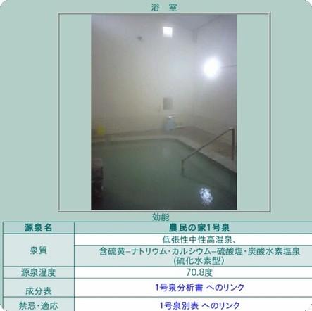 http://www.noumin-onsen.or.jp/furo/Iousen.htm