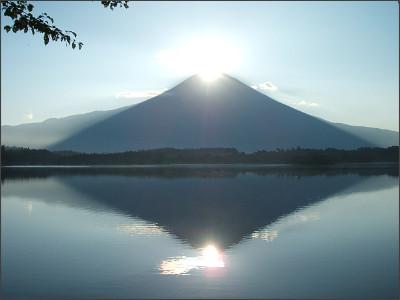 http://kirindo.travel-way.net/kashimir_gps/diamond_fuji/tanuki-20050820-l.jpg